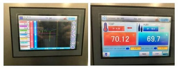 Figure 3: 70°C test temperature and 70% test humidity (Tested luminaires full working status)
