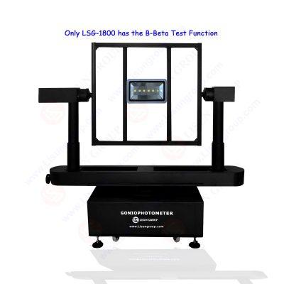 회전 조명기구 Goniophotometer